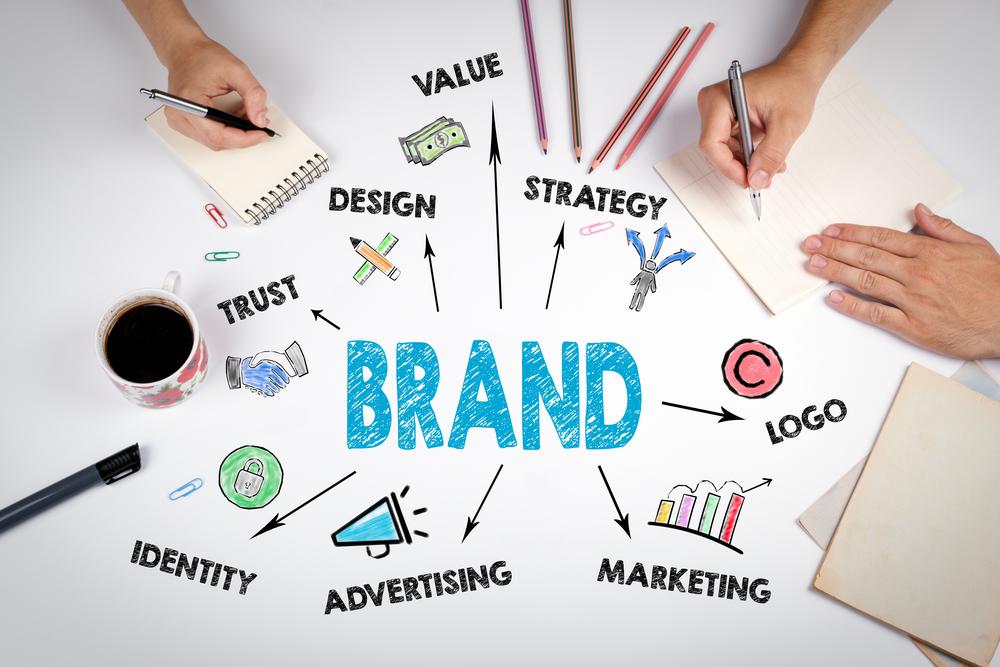 学会将被动营销转为主动营销